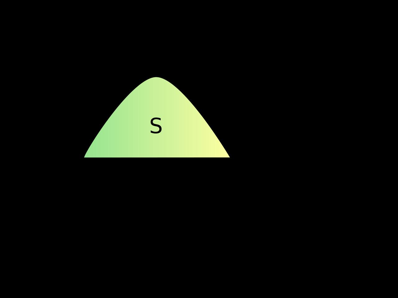 Définition de l'index glycémique
