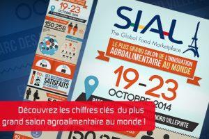 SIAL 2012 : innovation et découverte alimentaires